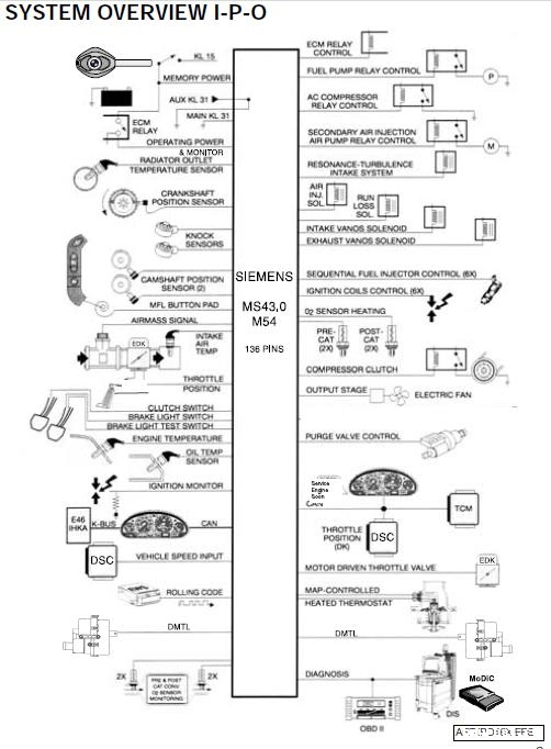 2005 mini cooper transmission problems wiring diagram for car engine saab 9 5 turbo v6 wiring diagram additionally bmw x5 camshaft position sensor location as well